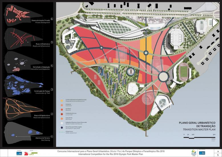 rio olympic park transition plan