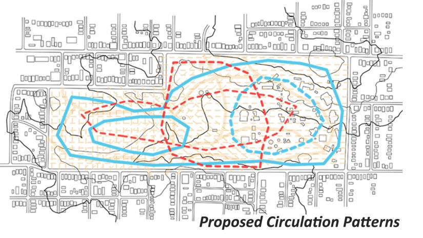 Proposed Park Circulation